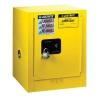 Yellow Countertop & Compac Cabinets - 4 Gallon
