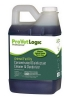 SSS ProVetLogic Animal Facility Concentrated Disinfectant & Deodorizer - 1 Gal.